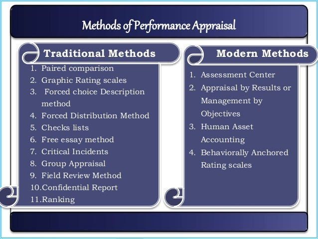 essay evaluation method performance appraisal Read performance appraisal free essay and over 88,000 other research documents performance appraisal after employee selection, performance appraisal is arguably the.
