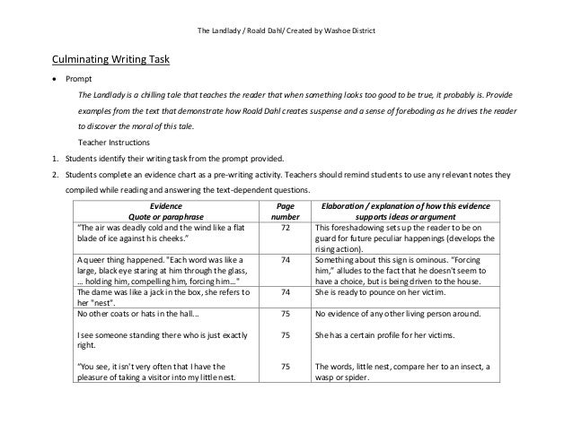 the landlady worksheets worksheets library and the landlady essay