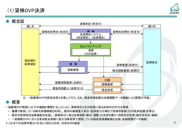 8. Jun Sugie_Update on JASDEC's approach and the future view