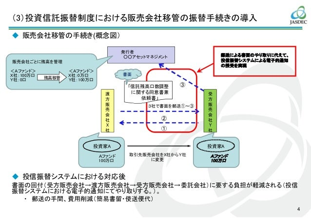 8. Jun Sugie_Update on JASDEC'...