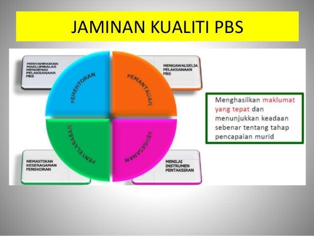 D S K P DSKP APA • Satu dokumen yang mengintegrasikan kurikulum dan pentaksiran. • Standard Kandungan (SK), Standard Pembe...