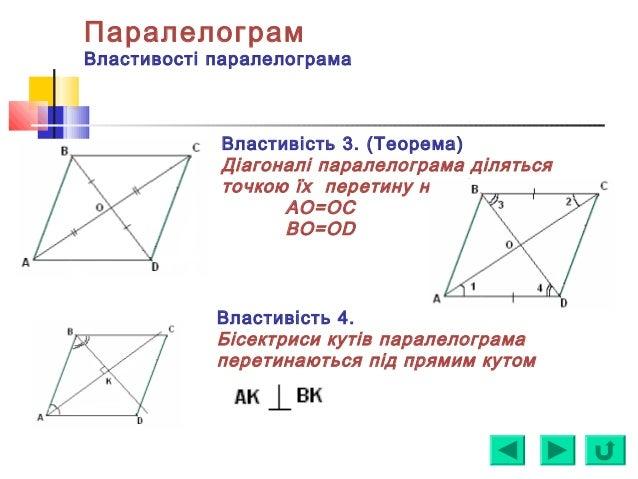 Паралелограм Властивості паралелограма Властивість 3. (Теорема) Діагоналі паралелограма діляться точкою їх перетину навпіл...