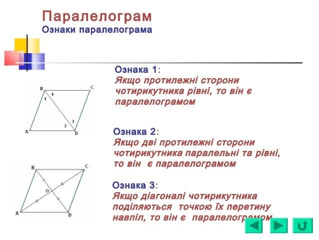 Паралелограм Ознаки паралелограма Ознака 1: Якщо протилежні сторони чотирикутника рівні, то він є паралелограмом Ознака 2:...