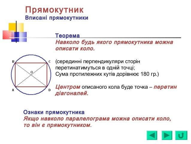 Прямокутник Вписані прямокутники Теорема Навколо будь якого прямокутника можна описати коло. (серединні перпендикуляри сто...