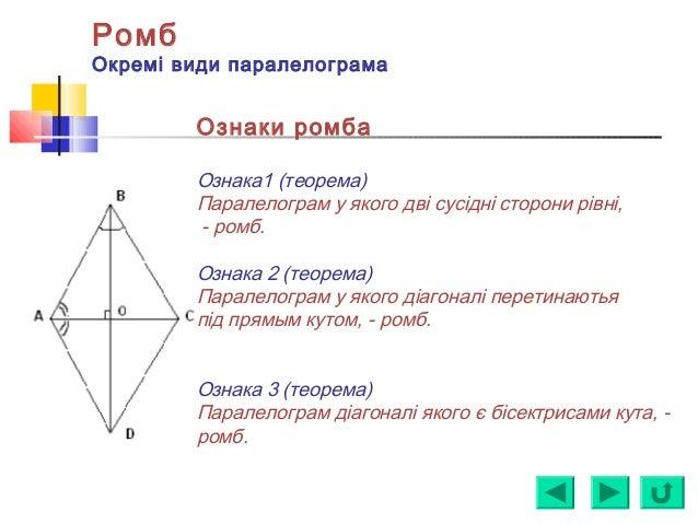 Ромб Окремі види паралелограма Ознаки ромба Ознака1 (теорема) Паралелограм у якого дві сусідні сторони рівні, - ромб. Озна...