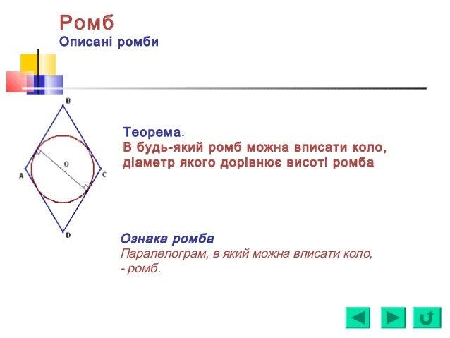 Ромб Описані ромби Теорема. В будь-який ромб можна вписати коло, діаметр якого дорівнює висоті ромба Ознака ромба Паралело...