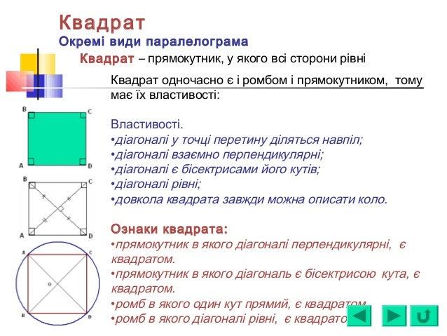 Квадрат Окремі види паралелограма Квадрат – прямокутник, у якого всі сторони рівні Квадрат одночасно є і ромбом і прямокут...