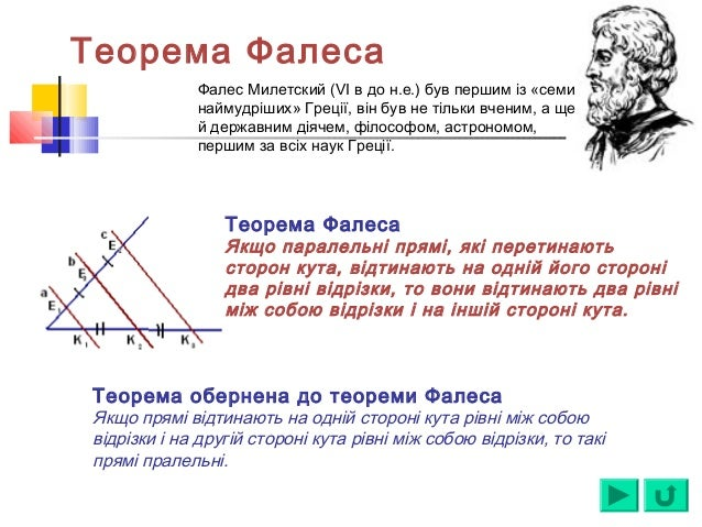 Теорема Фалеса Теорема Фалеса Якщо паралельні прямі, які перетинають сторон кута, відтинають на одній його стороні два рів...