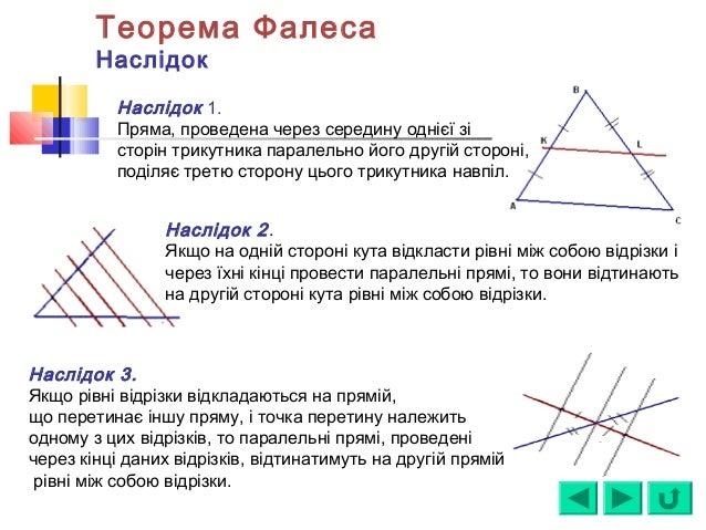 Наслідок 1. Пряма, проведена через середину однієї зі сторін трикутника паралельно його другій стороні, поділяє третю стор...