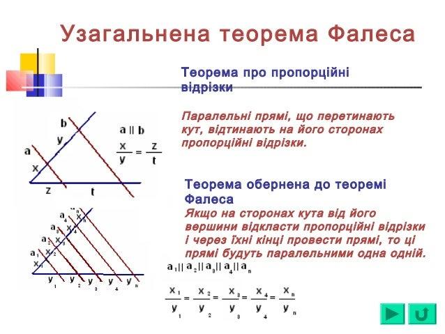 Узагальнена теорема Фалеса Теорема про пропорційні відрізки Паралельні прямі, що перетинають кут, відтинають на його сторо...