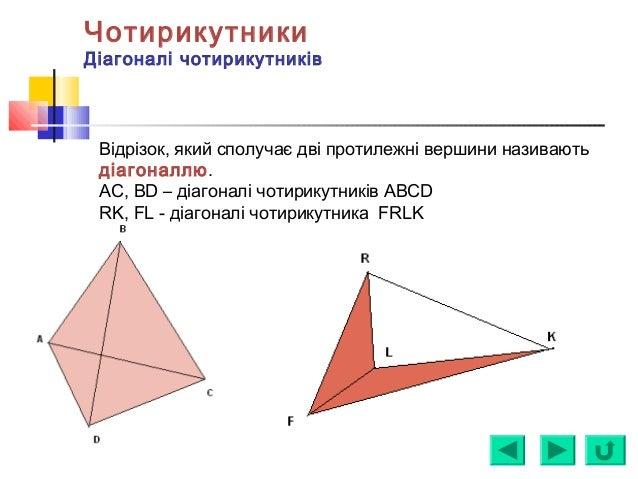 Відрізок, який сполучає дві протилежні вершини називають діагоналлю. AC, BD – діагоналі чотирикутників ABCD RK, FL - діаго...
