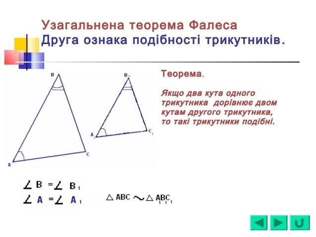 Узагальнена теорема Фалеса Друга ознака подібності трикутників. Теорема. Якщо два кута одного трикутника дорівнює двом кут...