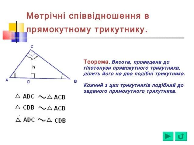 Метрічні співвідношення в прямокутному трикутнику. Теорема. Висота, проведена до гіпотенузи прямокутного трикутника, ділит...