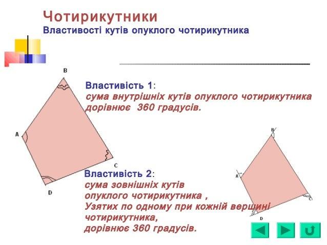 Чотирикутники Властивості кутів опуклого чотирикутника Властивість 1: сума внутрішніх кутів опуклого чотирикутника дорівню...