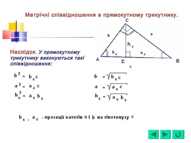Наслідок. У прямокутному трикутнику виконуються такі співвідношення: Метрічні співвідношення в прямокутному трикутнику.