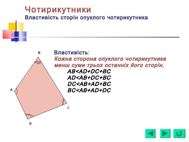 Чотирикутники Властивість сторін опуклого чотирикутника Властивість: Кожна сторона опуклого чотирикутника менш суми трьох ...