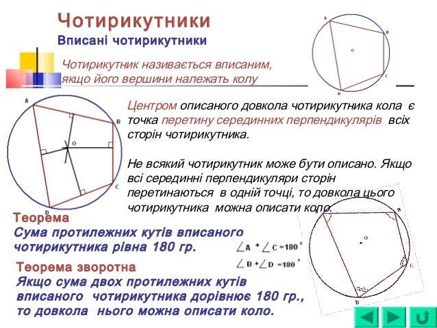 Чотирикутники Вписані чотирикутники Чотирикутник називається вписаним, якщо його вершини належать колу Центром описаного д...