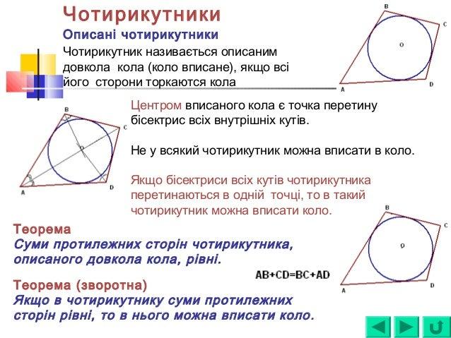 Чотирикутники Описані чотирикутники Чотирикутник називається описаним довкола кола (коло вписане), якщо всі його сторони т...