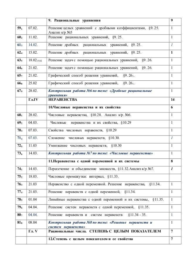 алгебра класс рабочая программа Контрольная работа №5 по теме Квадратные уравнения 1 11