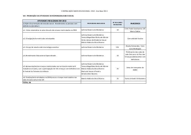 ATIVIDADES REALIZADAS EM 2013  a) Ações de promoção de inclusão social - Atendimento as pessoas com deficiência (detalhar)...