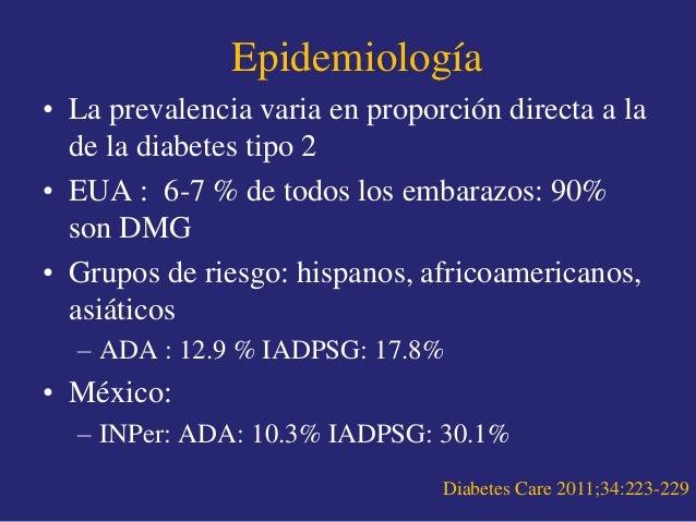 Anticoncepción hormonal después de la Diabetes Gestacional