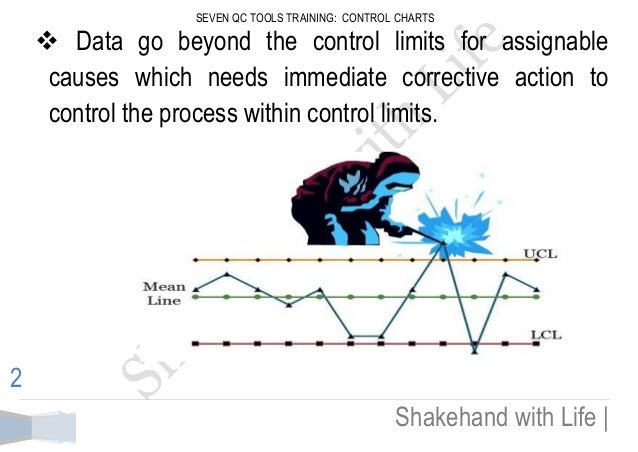 Seven QC Tools Training; Control Charts (Mean Chart and ...