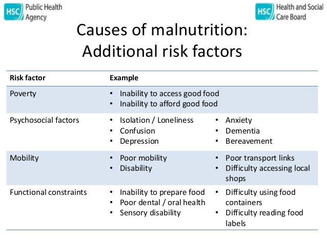 causes of malnutrition This topic provides about the causes and types of malnutrition.