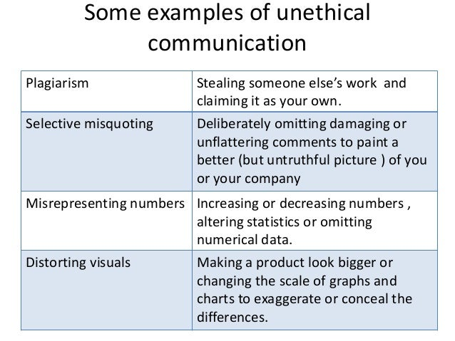 8.ethical issues in communication