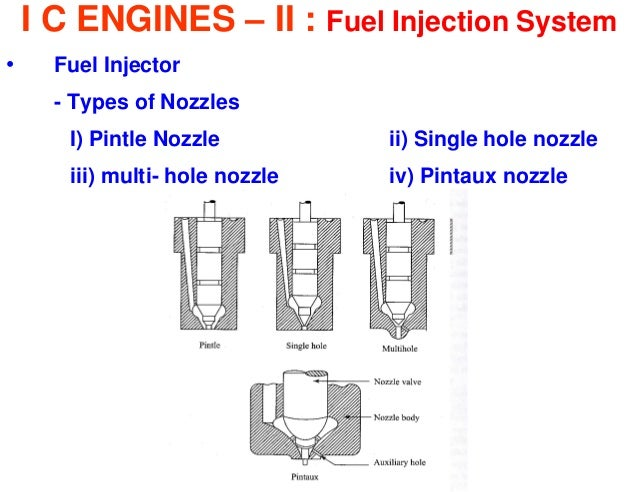 Four Types of Fuel Injectors