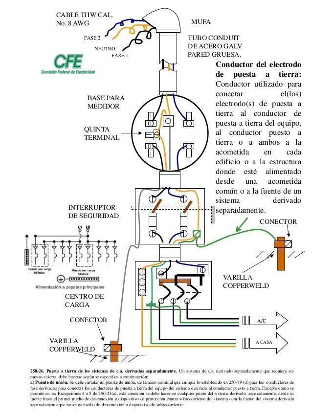 10 Awg Solar Cable Din Vde Standard H07v K Flexible Nyaf