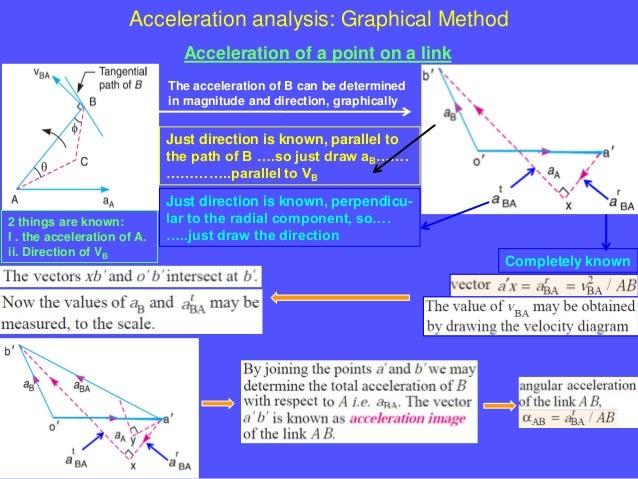 8celeration analysis 6 acceleration analysis ccuart Choice Image