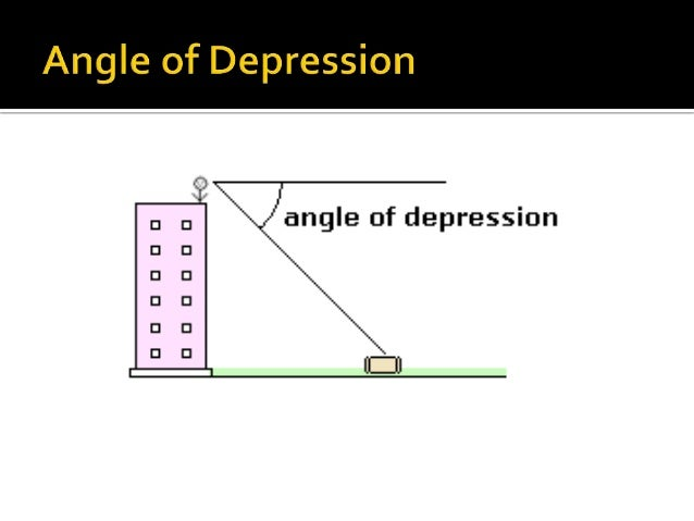 8.7 Angles of Elevation and Depression