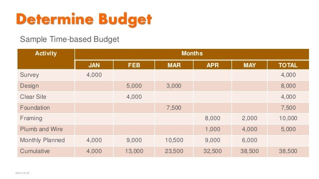 8.project cost management