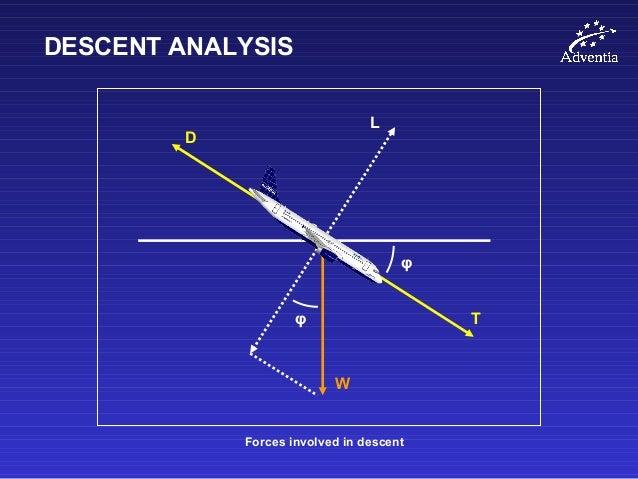8. descent