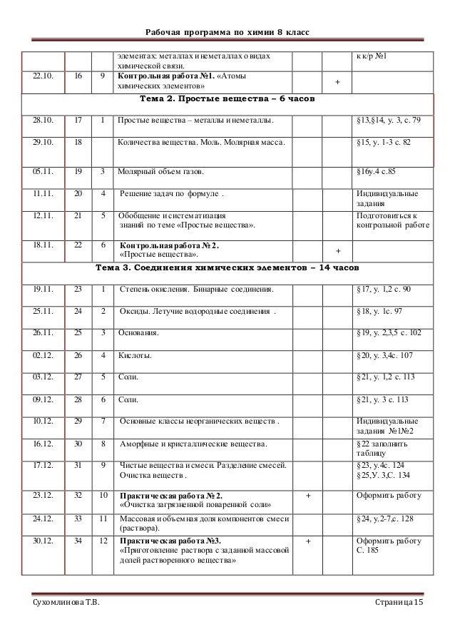 рп по химии класса 15 8 Обобщение и систематизация знаний об Подготовиться 15