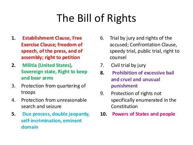 an introduction and an analysis of the bill of rights in the united states The constitution of the united states: an introduction by floyd g cullop - part iv: amendments since the bill of rights summary and analysis.