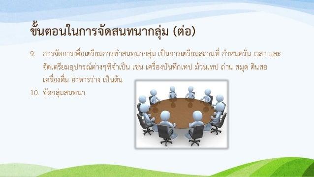 ขั้นตอนในการจัดสนทนากลุ่ม (ต่อ) 9. การจัดการเพื่อเตรียมการทาสนทนากลุ่ม เป็นการเตรียมสถานที่ กาหนดวัน เวลา และ จัดเตรียมอุป...