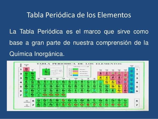 tabla peridica de los elementos - Tabla Periodica De Los Elementos Para Que Sirve