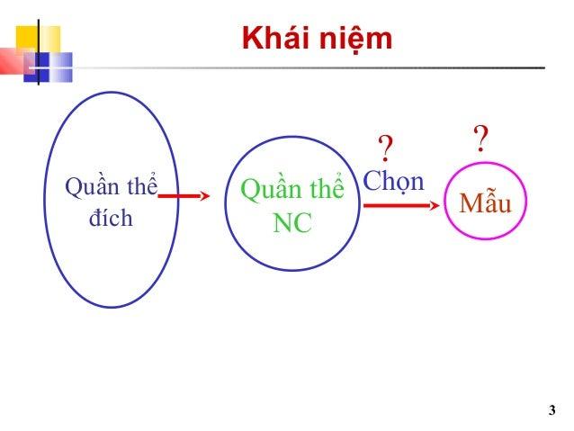 8.phuong phap chon mau, co mau Slide 3