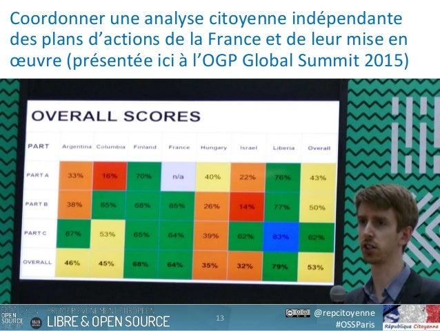 @repcitoyenne #OSSParis 13 Coordonner une analyse citoyenne indépendante des plans d'actions de la France et de leur mise ...