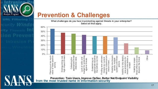 from the most trusted name in information security Prevention & Challenges 17 Prevention: Train Users, Improve OpSec, Bett...