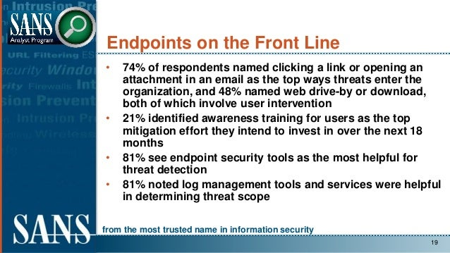 from the most trusted name in information security Endpoints on the Front Line • 74% of respondents named clicking a link ...