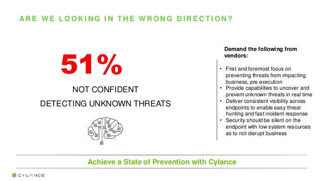 AR E W E L O O K I N G I N T H E W R O N G D I R E C T I O N ? NOT CONFIDENT DETECTING UNKNOWN THREATS Achieve a State of ...