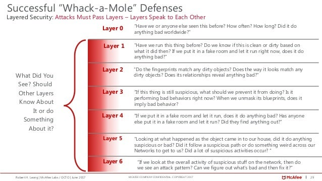29Robert H. Leong | McAfee Labs / OCTO | June 2017 MCAFEE COMPANY CONFIDENTIAL. COPYRIGHT 2017 Layered Security: Attacks M...