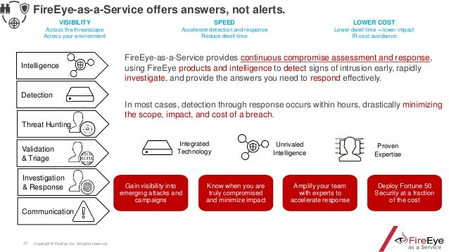 Copyright © FireEye, Inc. All rights reserved.35 FireEye-as-a-Service provides continuous compromise assessment and respon...