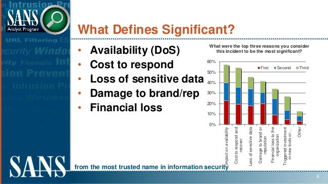 from the most trusted name in information security What Defines Significant? • Availability (DoS) • Cost to respond • Loss...