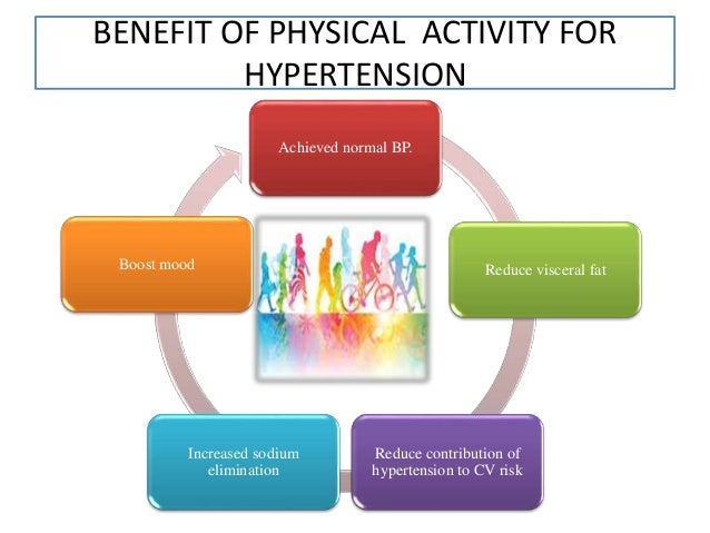 Hypertension and physical activity