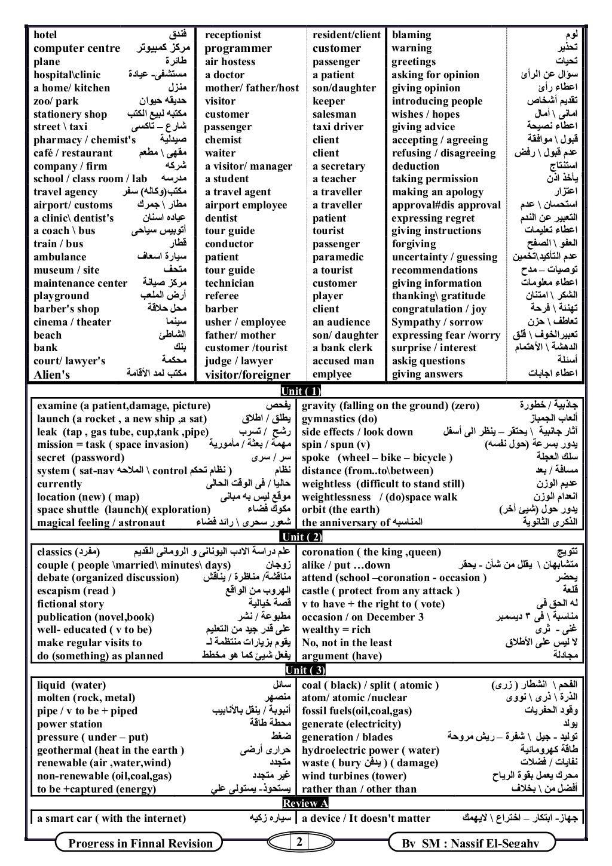 2Progress in Finnal Revision By SM : Nassif El-Segahy hotel ﻓﻨﺪق receptionist resident/client blaming ﻟﻮم computer cen...