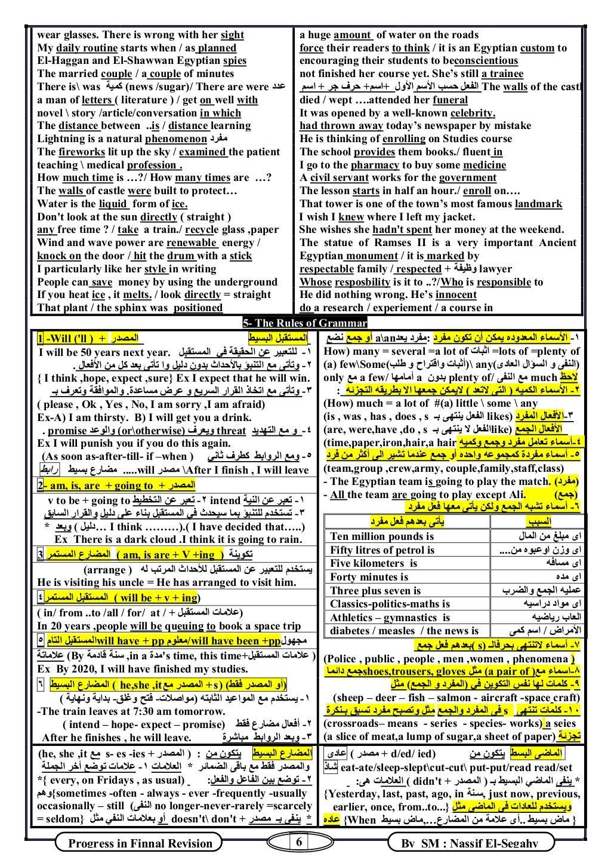 6Progress in Finnal Revision By SM : Nassif El-Segahy 5- The Rules of Grammar 1 -Will ('ll ) + اﻟﻤﺼﺪر اﻟﺒﺴﻴﻂ اﻟﻤﺴﺘﻘﺒﻞ...