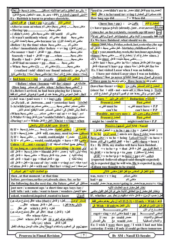 7Progress in Finnal Revision By SM : Nassif El-Segahy * راﺑﻂ + ﺑﺴﻴﻂ ﻣﺴﺘﻘﺒﻞ...…,ﻣﻀﺎرع واﻟﻤﻮاﻋﻴﺪاﻟﺜﺎﺑﺘﻪ اﻟﺤﻘﺎﺋﻖ ﻣ...